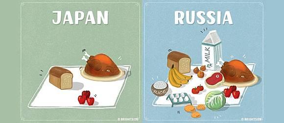 14 Ilustrasi Makanan yang Bisa Dibeli Seharga Rp 265 Ribu di Seluruh Dunia