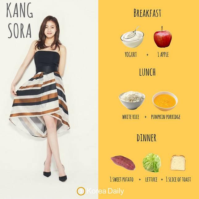 6 Manfaat Jagung Untuk Diet